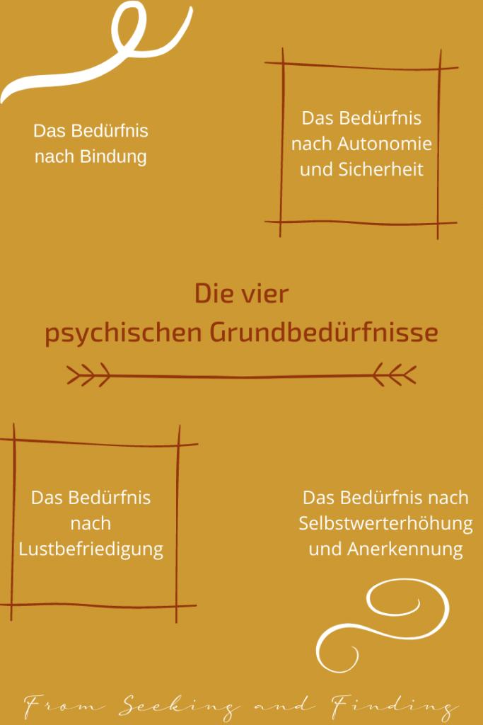 Die vier psychischen Grundbedürfnisse